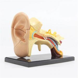 Mini l'oreille humaine ST-ATM 68